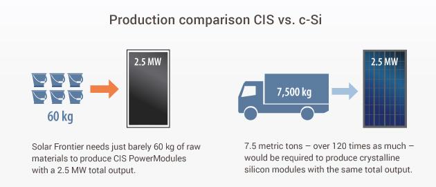 produktion_comparison[1]