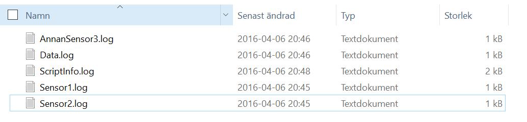 Följande filer har skapats av webbservern.